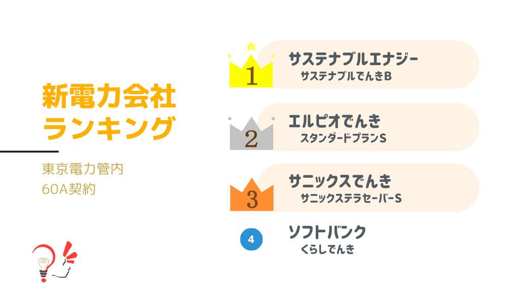 新電力会社ランキング(東京電力管内 60A契約)