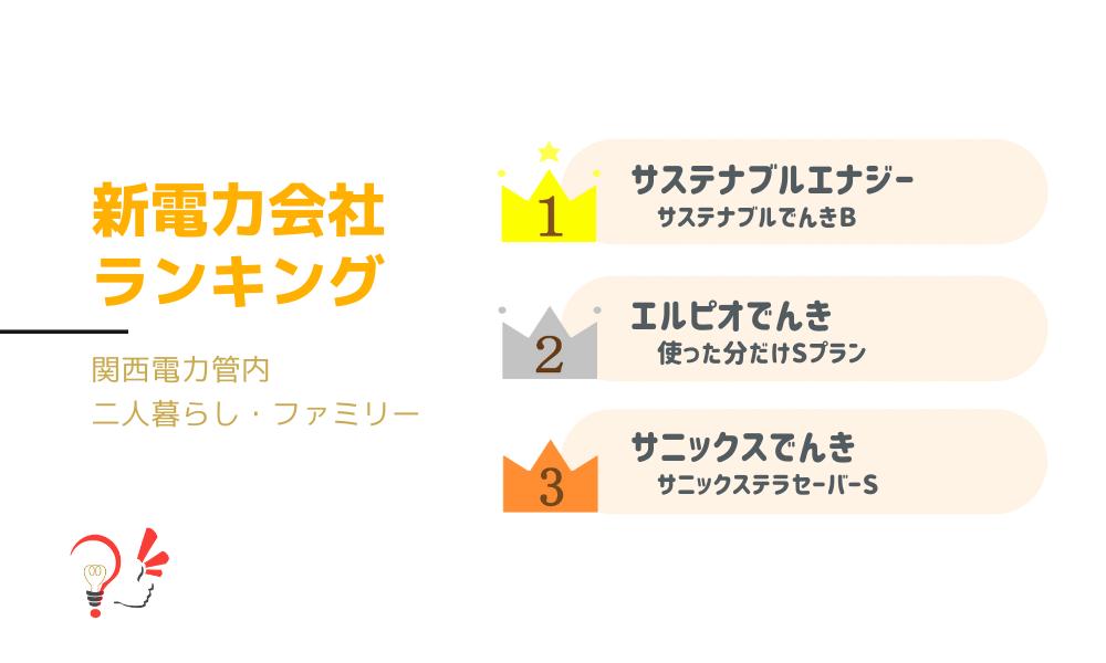 新電力会社ランキング(関西電力管内 二人暮らし・ファミリー)
