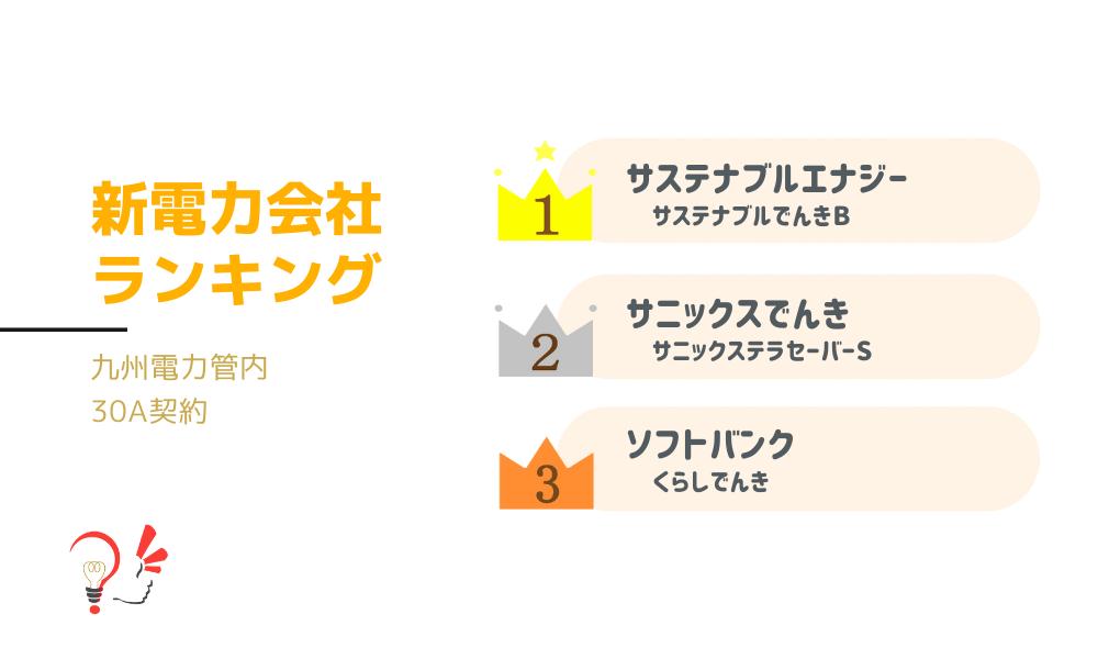 新電力会社ランキング(九州電力管内 30A契約)