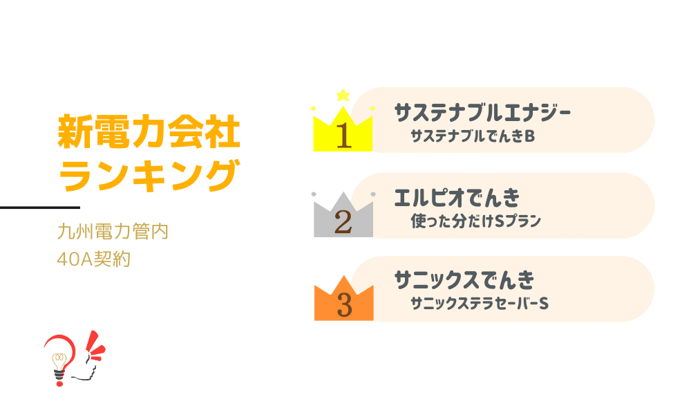 新電力会社ランキング(九州電力管内 40A契約)
