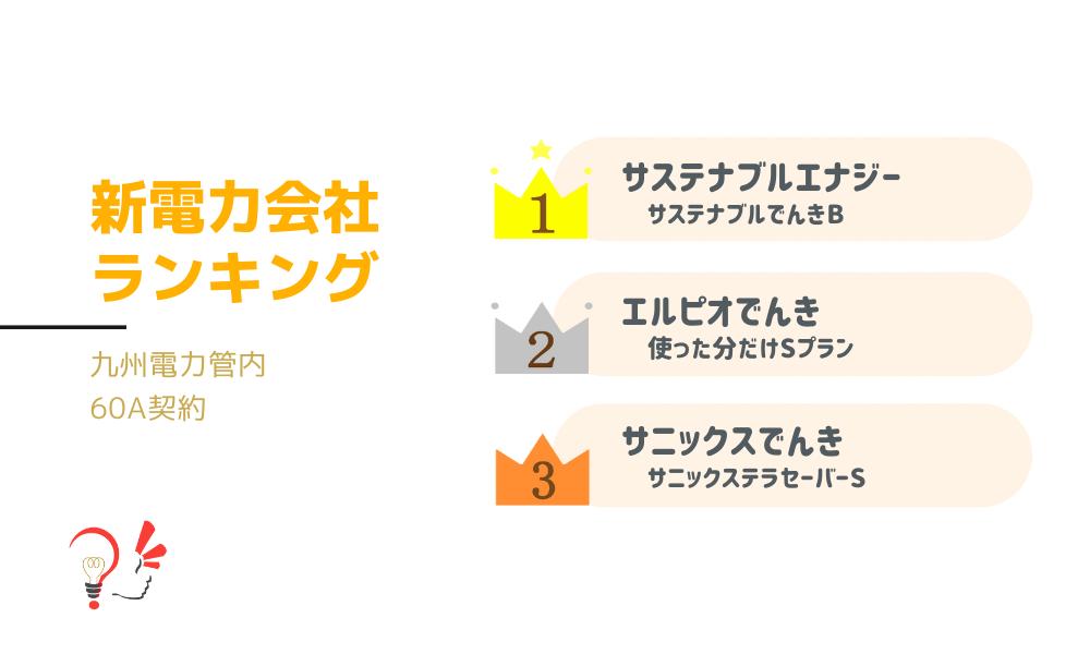 新電力会社ランキング(九州電力管内 60A契約)